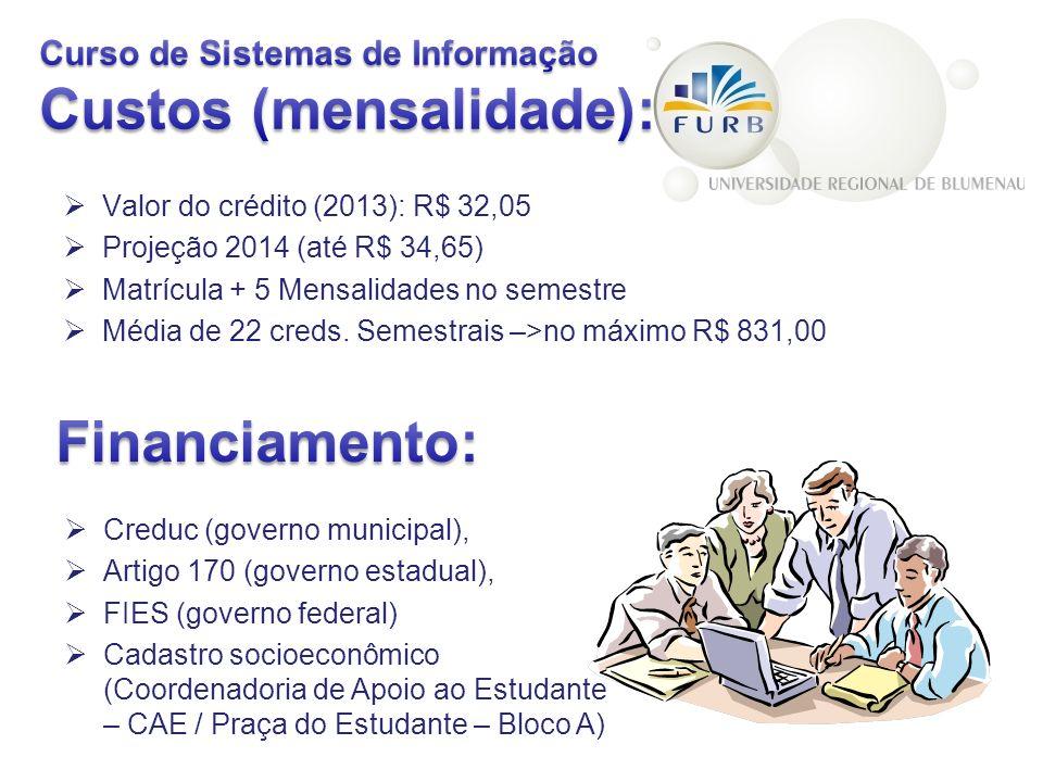 Curso de Sistemas de Informação Custos (mensalidade):