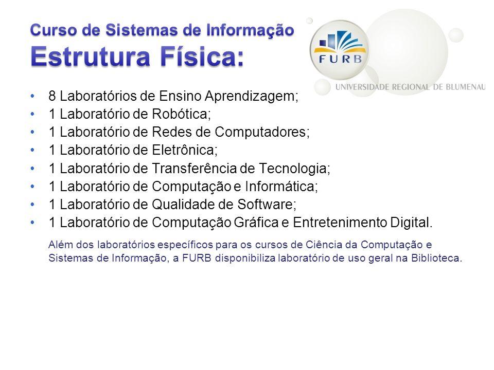 Curso de Sistemas de Informação Estrutura Física: