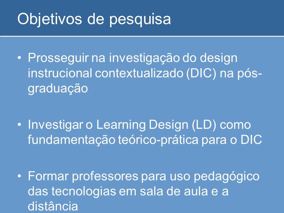 Objetivos de pesquisa Prosseguir na investigação do design instrucional contextualizado (DIC) na pós-graduação.