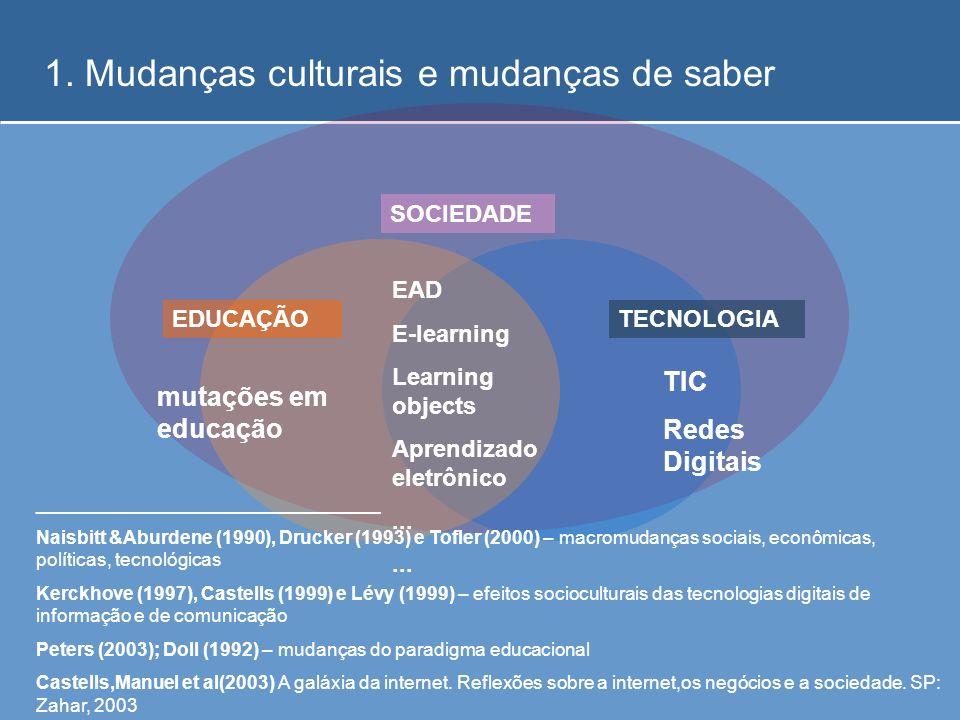 1. Mudanças culturais e mudanças de saber