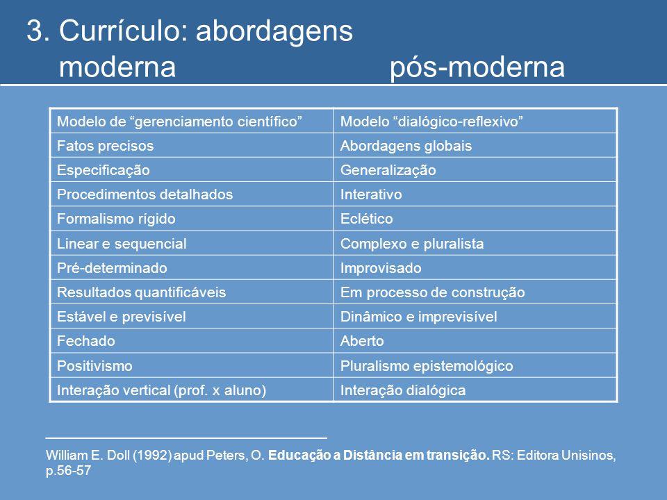3. Currículo: abordagens moderna pós-moderna