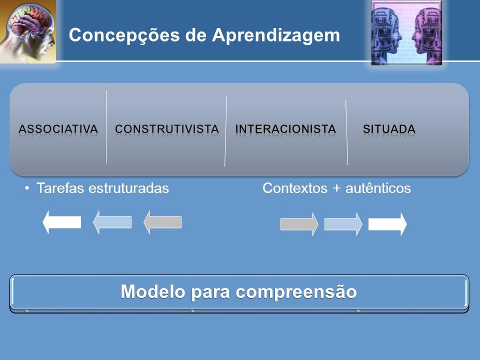 Concepções de Aprendizagem
