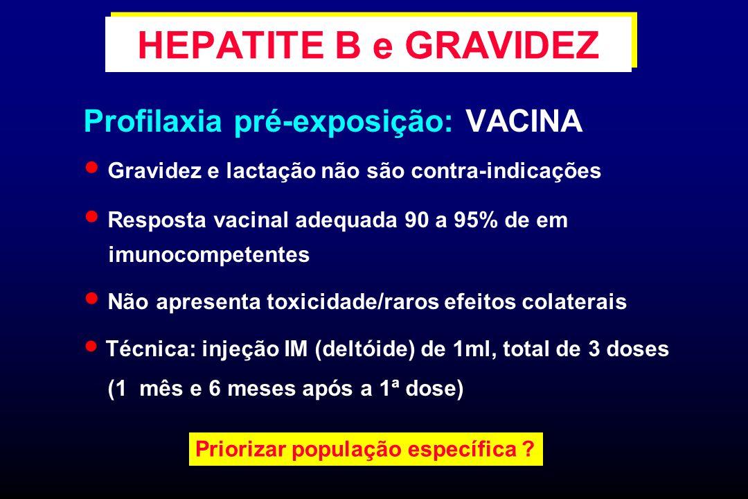 HEPATITE B e GRAVIDEZ Profilaxia pré-exposição: VACINA