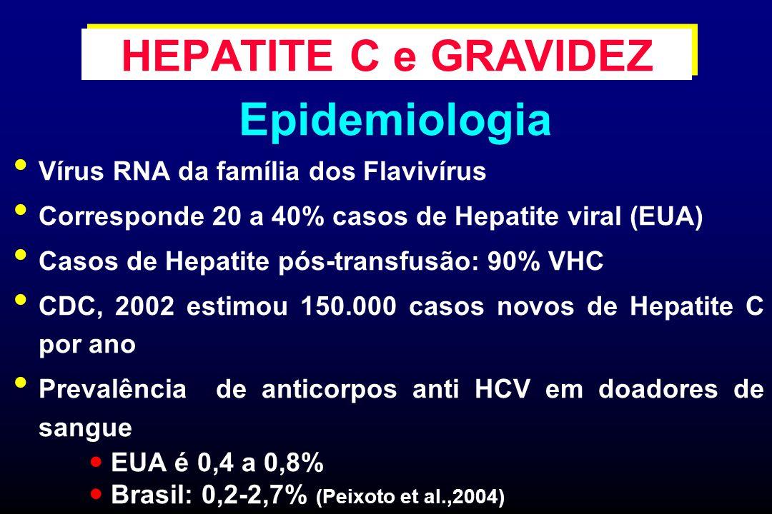 Epidemiologia HEPATITE C e GRAVIDEZ