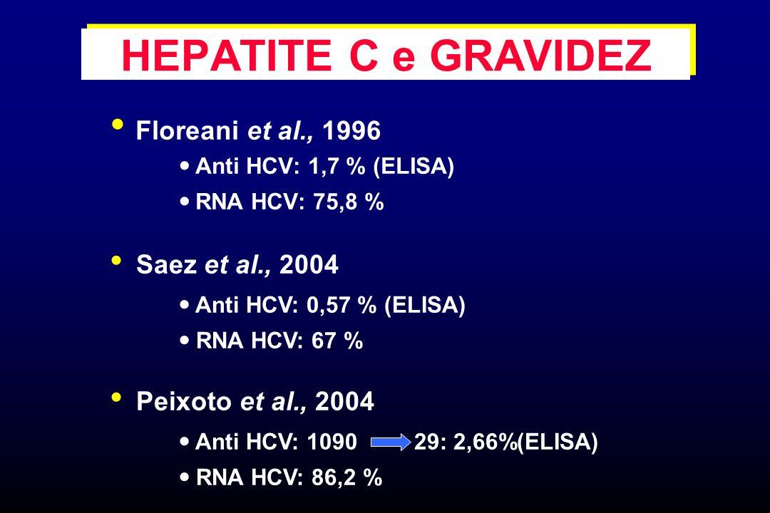 HEPATITE C e GRAVIDEZ Floreani et al., 1996 Anti HCV: 1,7 % (ELISA)