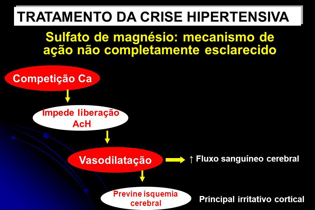 Sulfato de magnésio: mecanismo de ação não completamente esclarecido