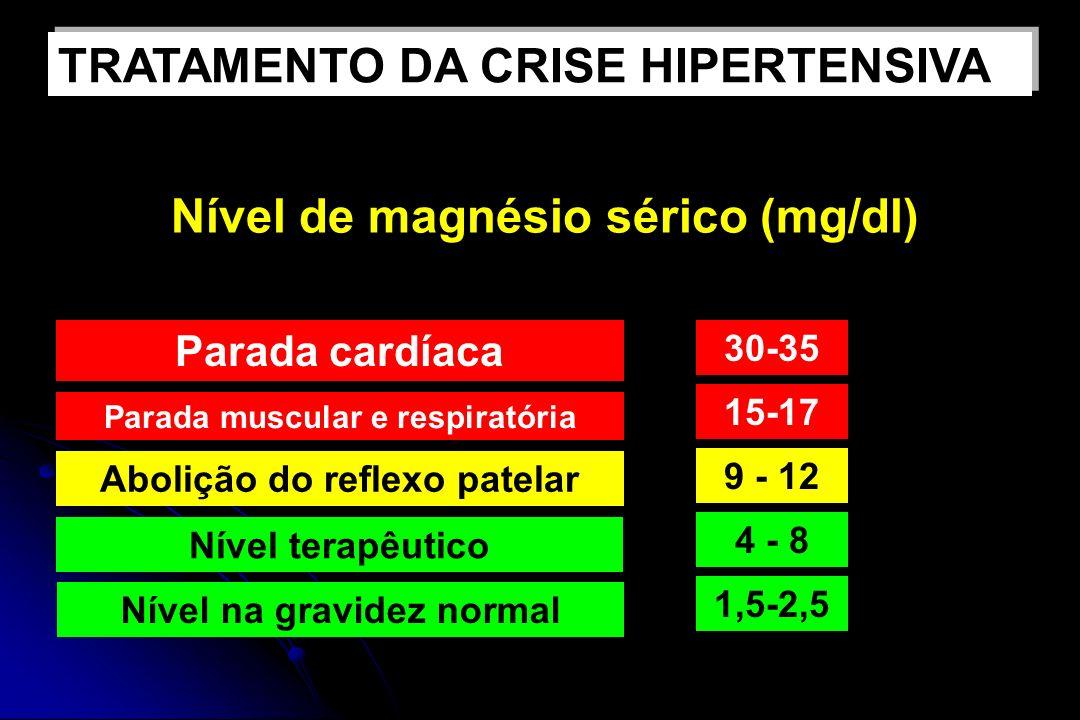 Nível de magnésio sérico (mg/dl)