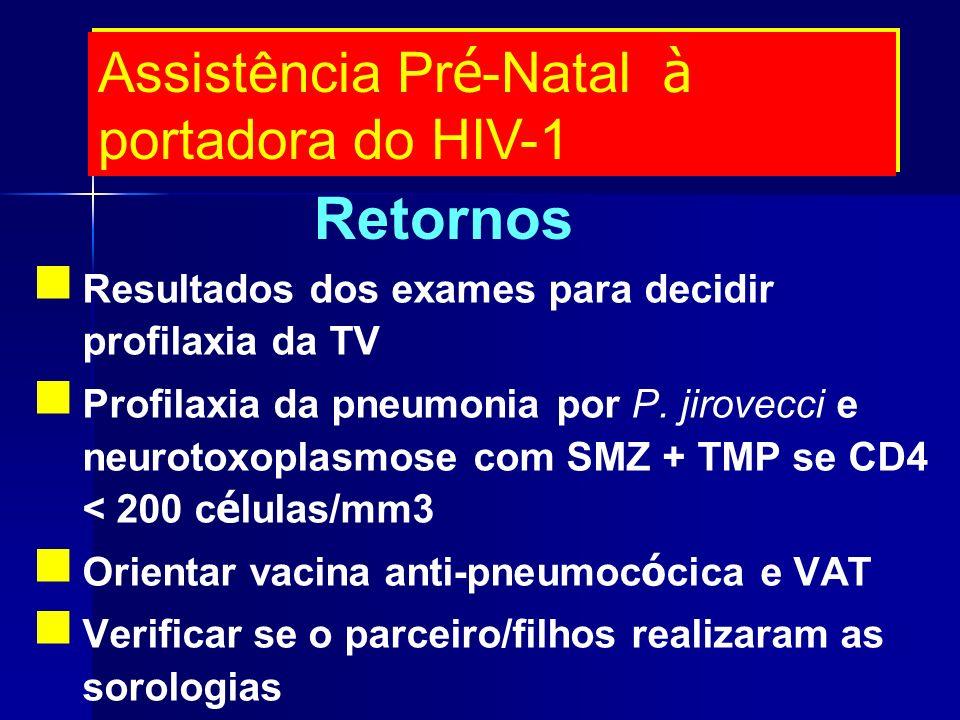 Retornos Assistência Pré-Natal à portadora do HIV-1