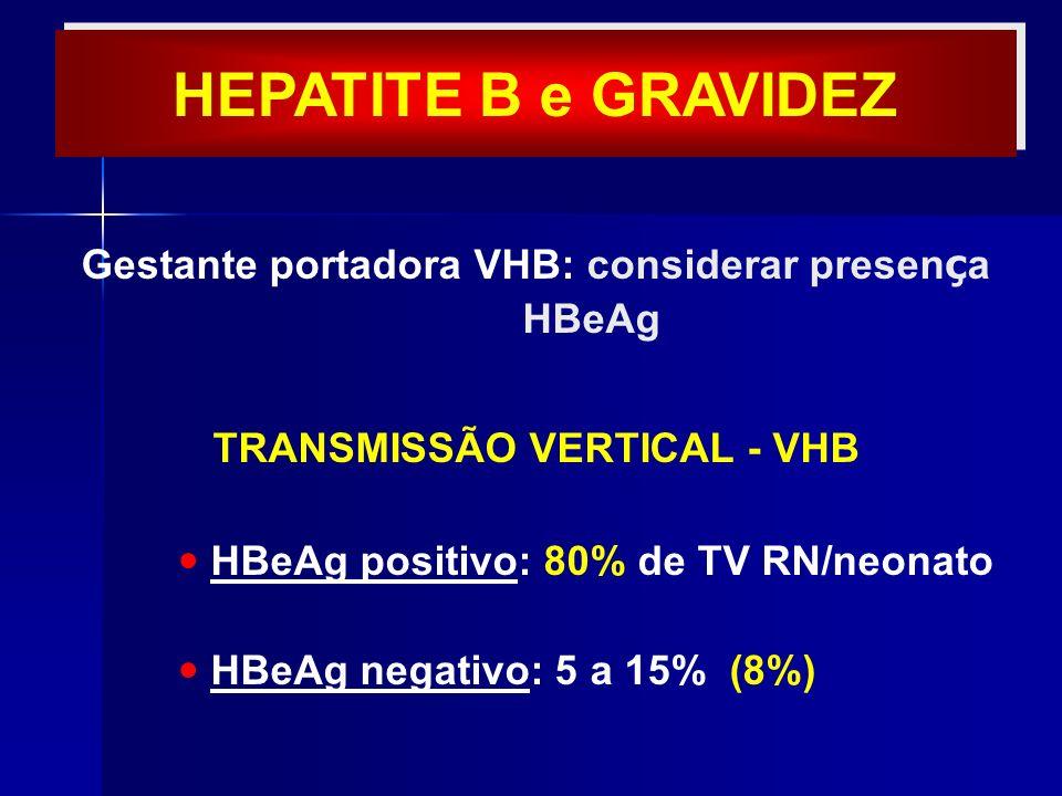 HEPATITE B e GRAVIDEZ Gestante portadora VHB: considerar presença HBeAg. TRANSMISSÃO VERTICAL - VHB.