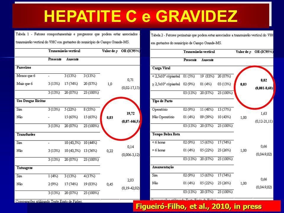 HEPATITE C e GRAVIDEZ Figueiró-Filho, et al., 2010, in press
