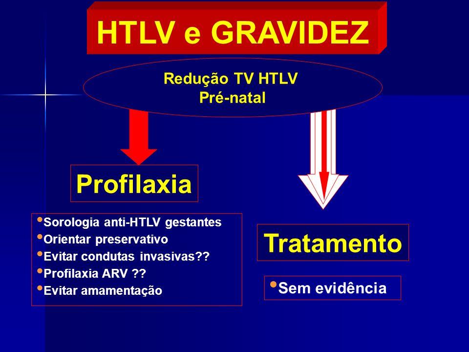 HTLV e GRAVIDEZ Profilaxia Tratamento Redução TV HTLV Pré-natal