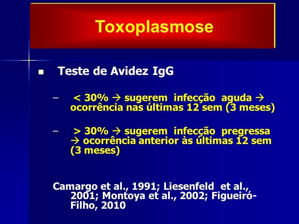 Toxoplasmose Teste de Avidez IgG