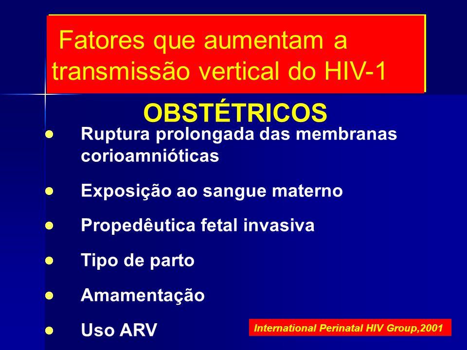 OBSTÉTRICOS Fatores que aumentam a transmissão vertical do HIV-1