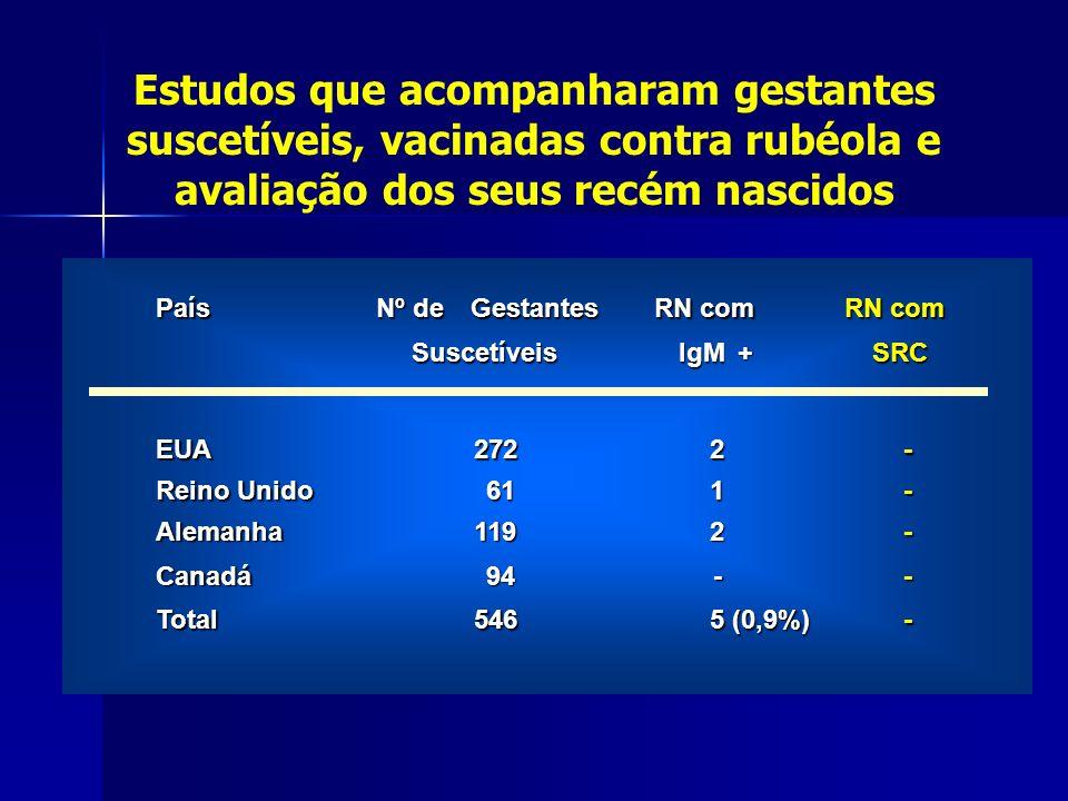 Estudos que acompanharam gestantes suscetíveis, vacinadas contra rubéola e avaliação dos seus recém nascidos