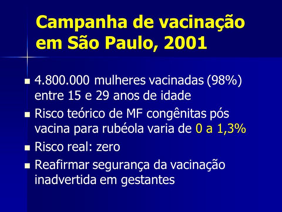 Campanha de vacinação em São Paulo, 2001