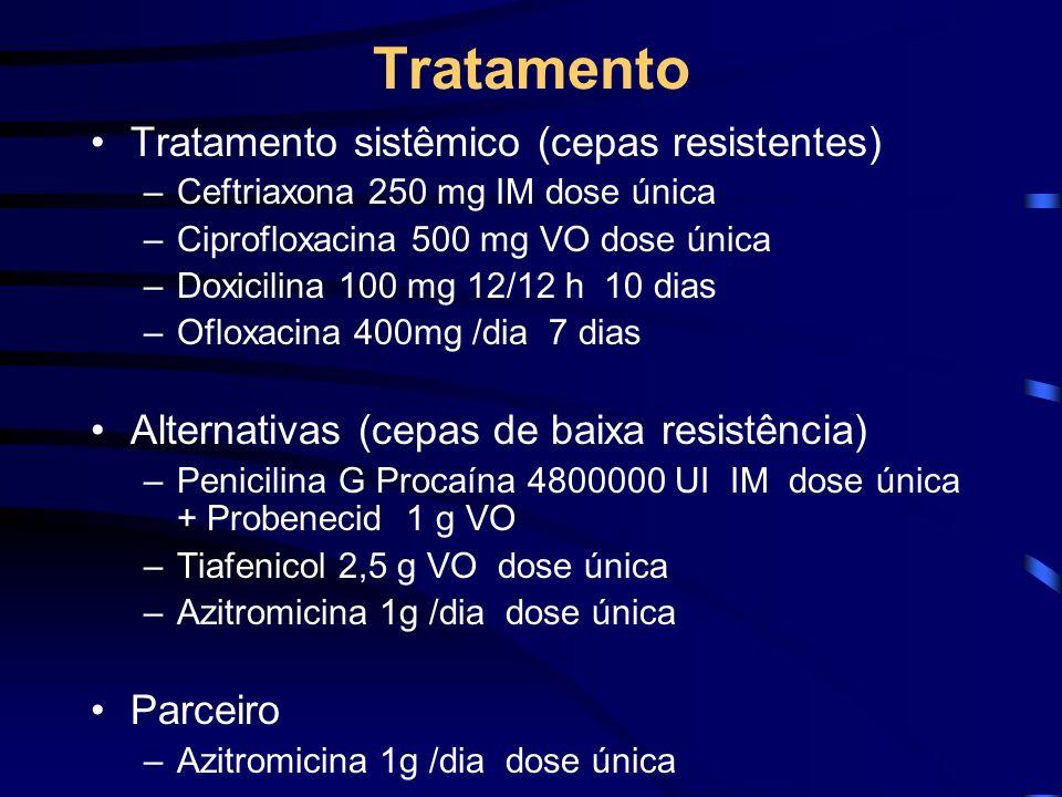 Tratamento Tratamento sistêmico (cepas resistentes)