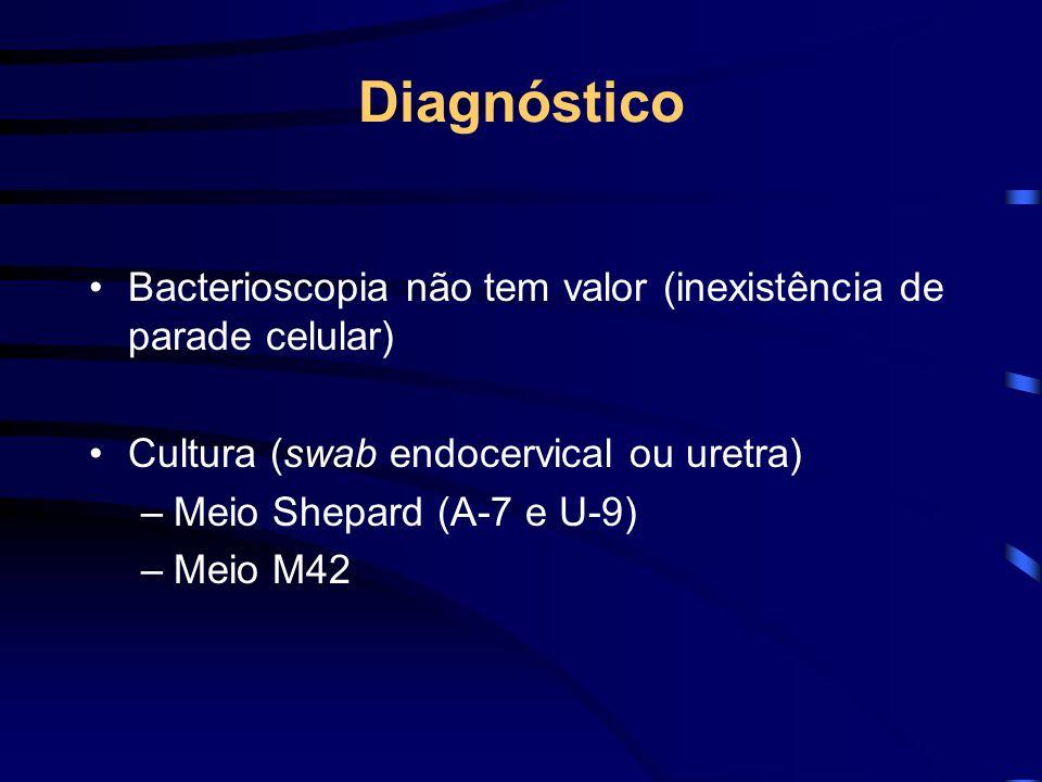 Diagnóstico Bacterioscopia não tem valor (inexistência de parade celular) Cultura (swab endocervical ou uretra)