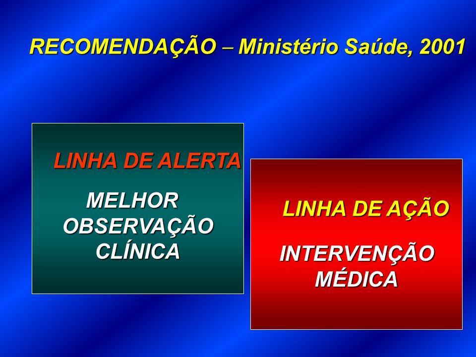 RECOMENDAÇÃO  Ministério Saúde, 2001