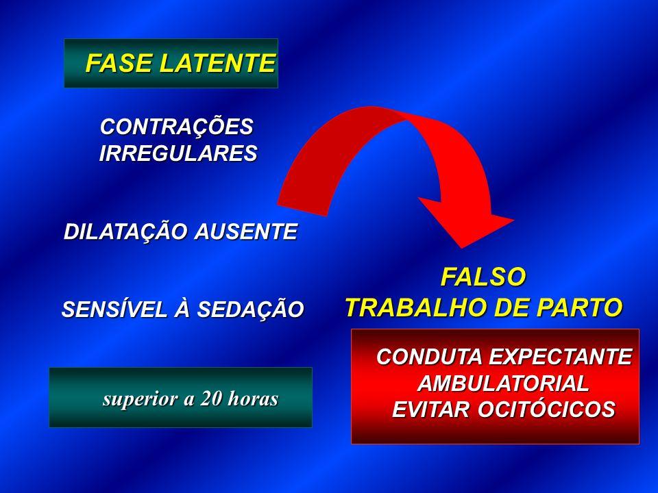 FALSO TRABALHO DE PARTO
