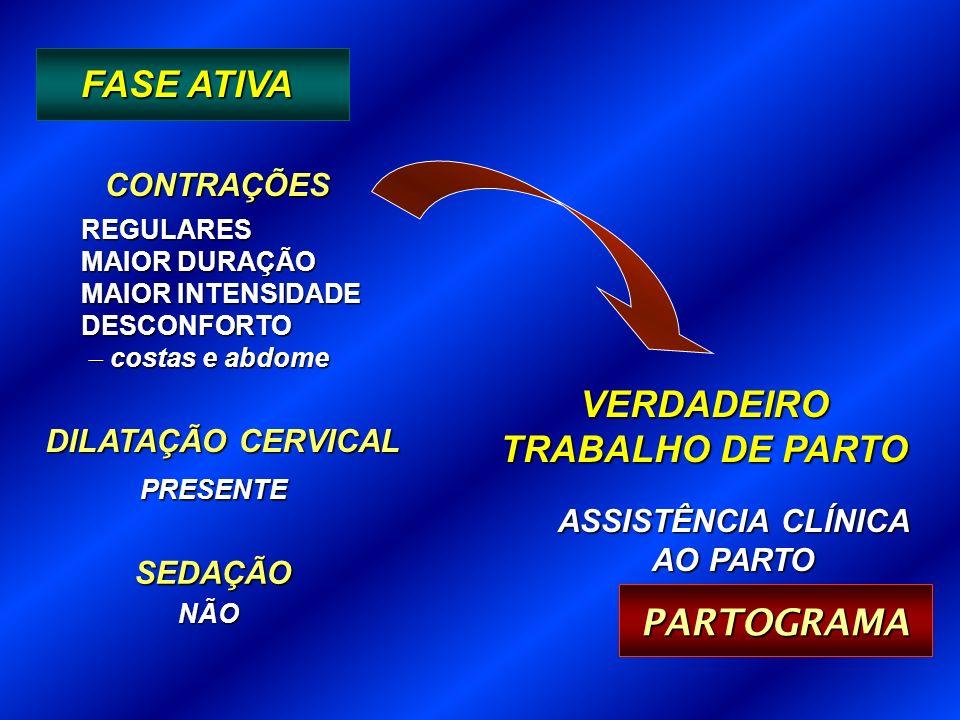 FASE ATIVA VERDADEIRO TRABALHO DE PARTO PARTOGRAMA CONTRAÇÕES