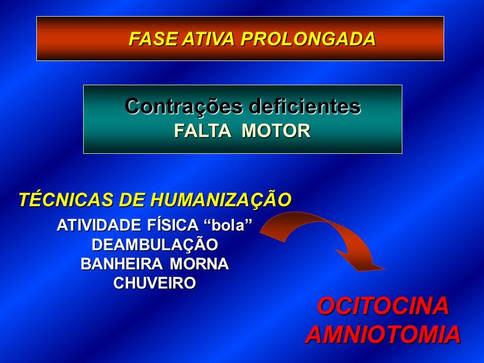 Contrações deficientes ATIVIDADE FÍSICA bola