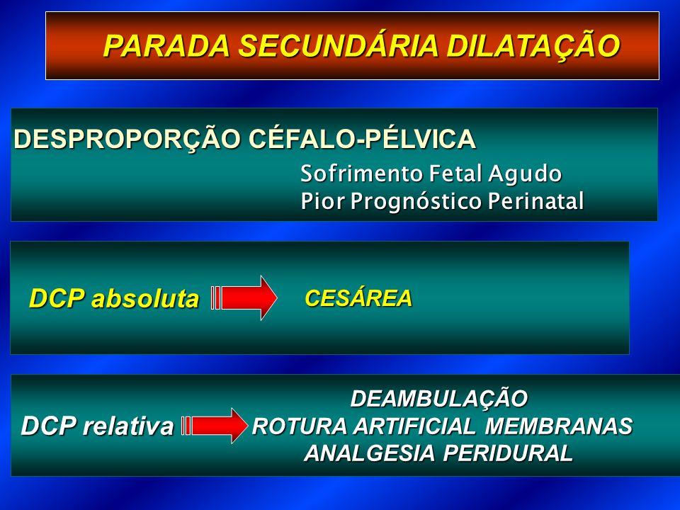 DESPROPORÇÃO CÉFALO-PÉLVICA ROTURA ARTIFICIAL MEMBRANAS