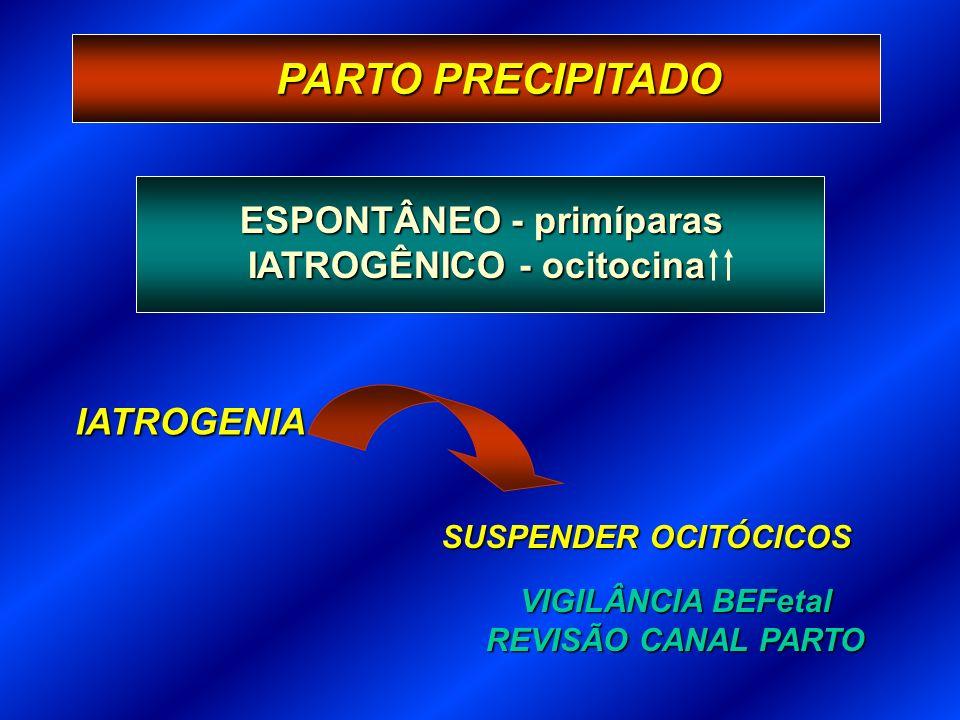 ESPONTÂNEO - primíparas IATROGÊNICO - ocitocina