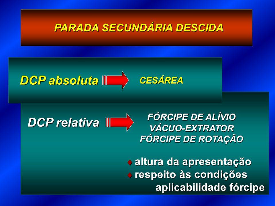 DCP absoluta DCP relativa PARADA SECUNDÁRIA DESCIDA