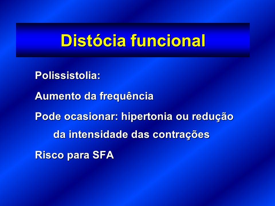 Distócia funcional Polissistolia: Aumento da frequência