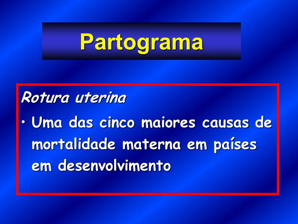 Partograma Rotura uterina