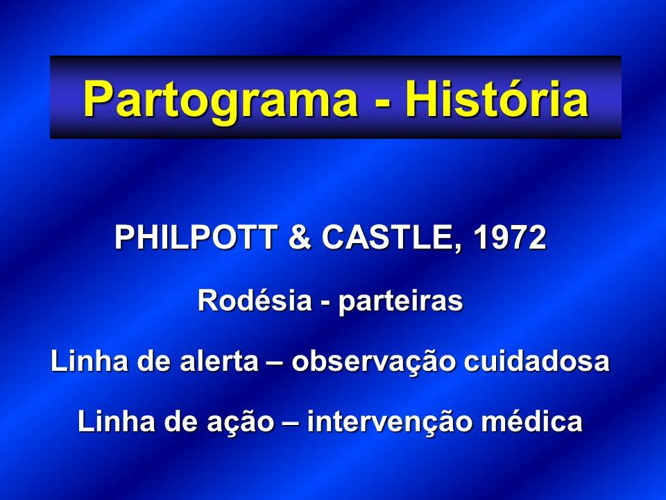 Partograma - História PHILPOTT & CASTLE, 1972 Rodésia - parteiras