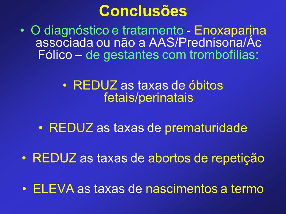 Conclusões O diagnóstico e tratamento - Enoxaparina associada ou não a AAS/Prednisona/Ác Fólico – de gestantes com trombofilias: