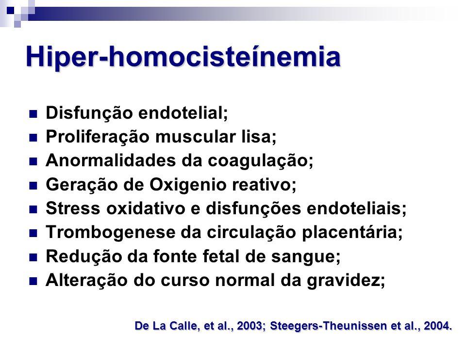 Hiper-homocisteínemia