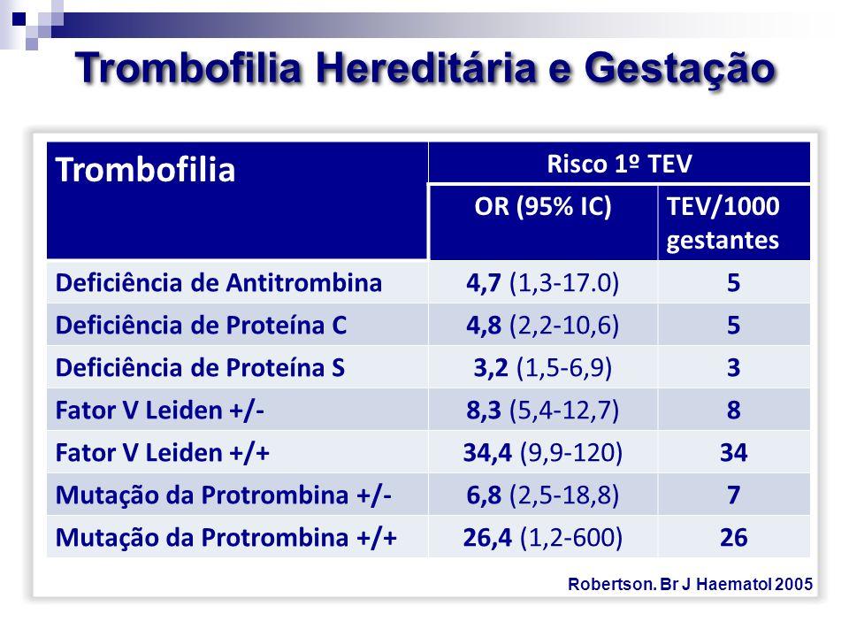 Trombofilia Hereditária e Gestação Robertson. Br J Haematol 2005
