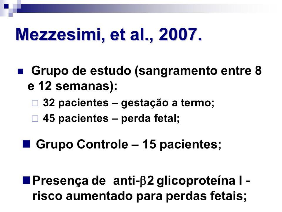 Mezzesimi, et al., 2007.Grupo de estudo (sangramento entre 8 e 12 semanas): 32 pacientes – gestação a termo;
