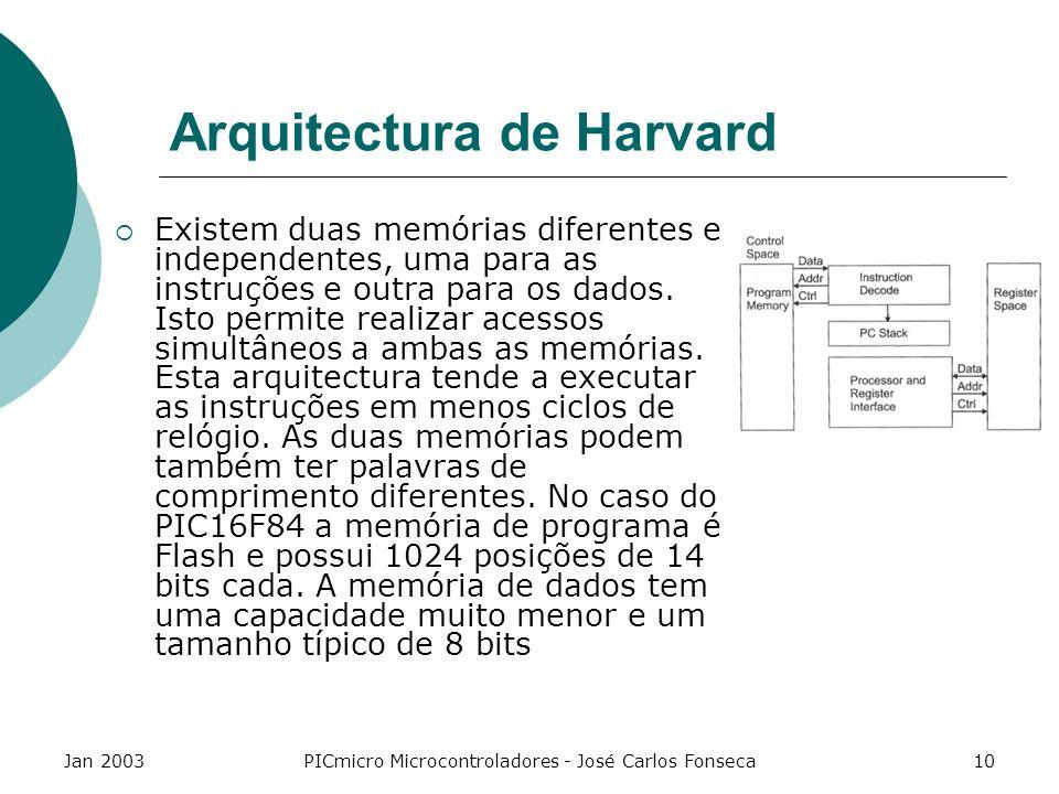 Arquitectura de Harvard