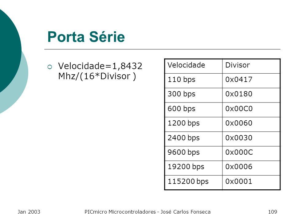 PICmicro Microcontroladores - José Carlos Fonseca
