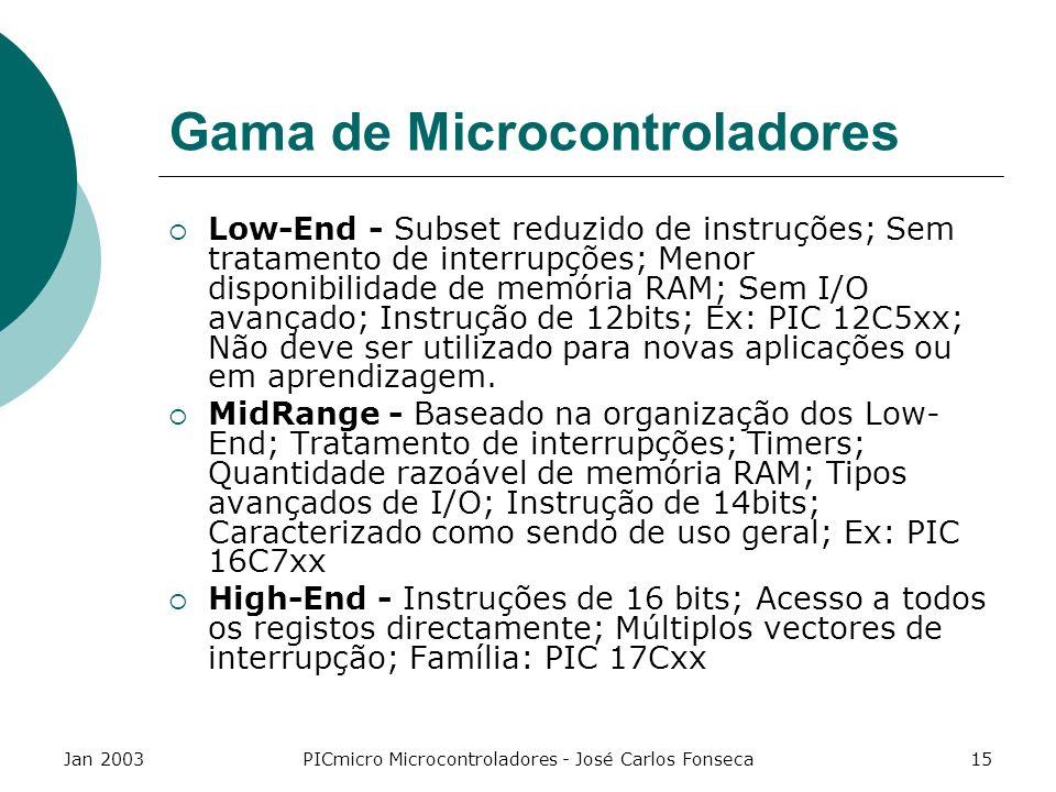 Gama de Microcontroladores
