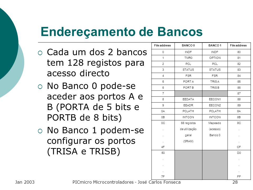 Endereçamento de Bancos