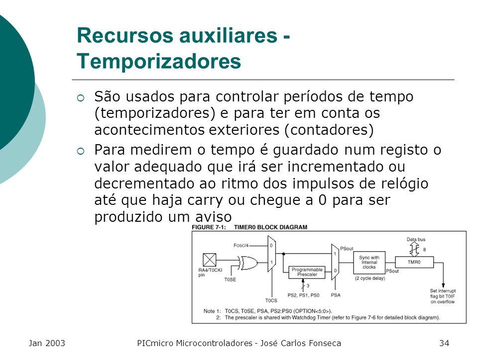 Recursos auxiliares - Temporizadores