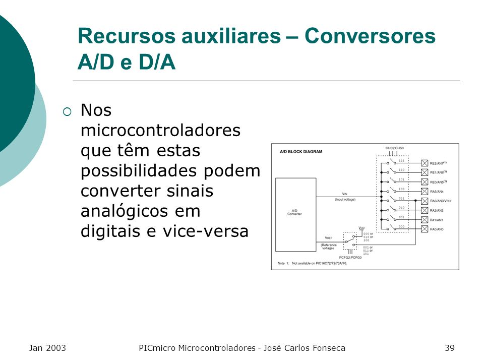 Recursos auxiliares – Conversores A/D e D/A