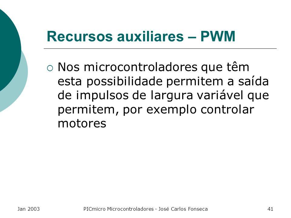 Recursos auxiliares – PWM