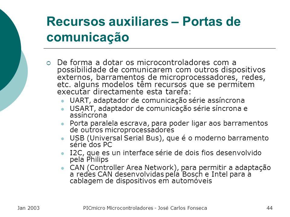 Recursos auxiliares – Portas de comunicação