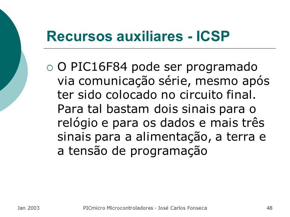 Recursos auxiliares - ICSP