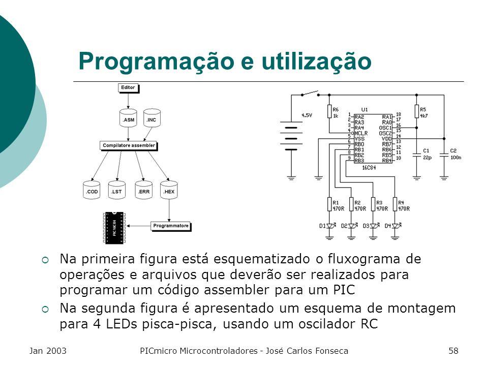 Programação e utilização
