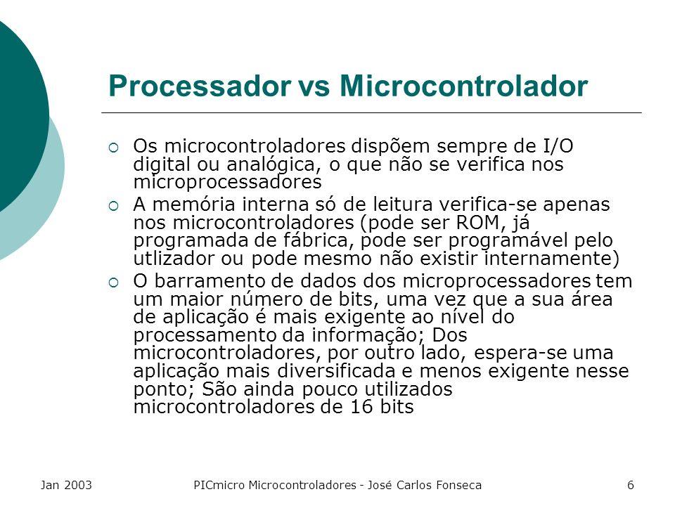 Processador vs Microcontrolador