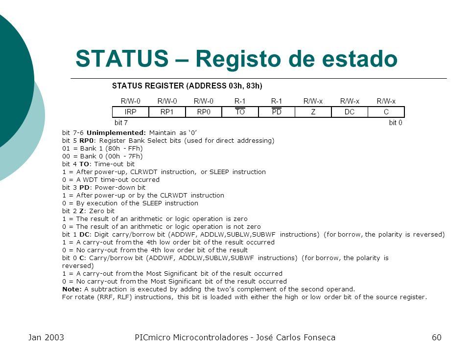 STATUS – Registo de estado