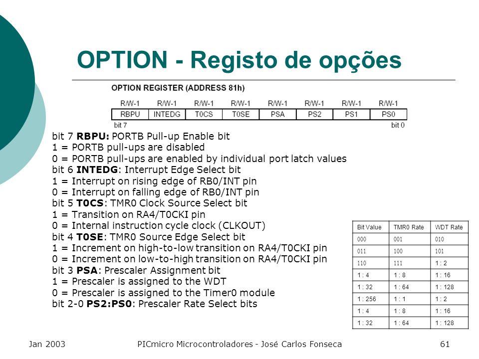 OPTION - Registo de opções