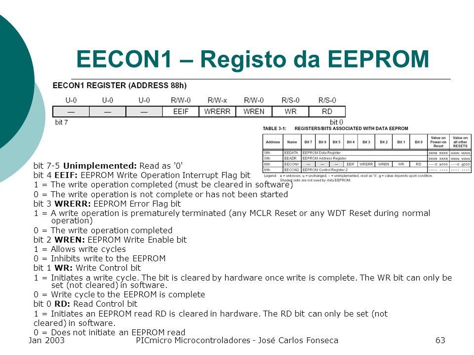 EECON1 – Registo da EEPROM