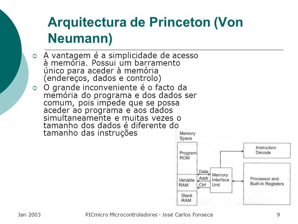 Arquitectura de Princeton (Von Neumann)